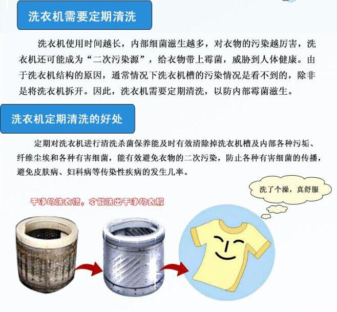 洗衣机清洗市场行业分析